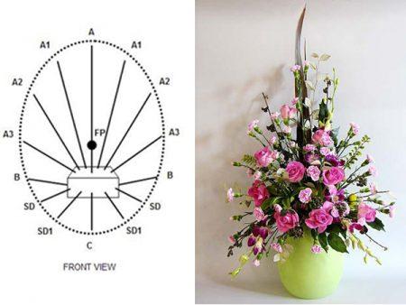 các bông hoa chính sẽ đuợc phân bổ cân đều
