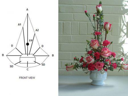 4 cách cắm hoa ở bình tròn thấp cho người mới bắt đầu